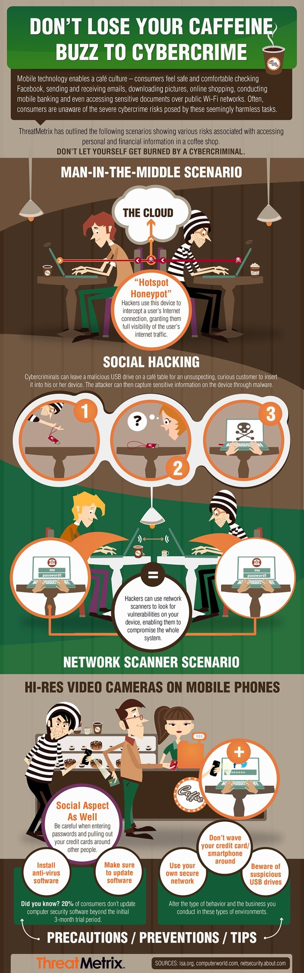 cybercrime in coffee shops graphic