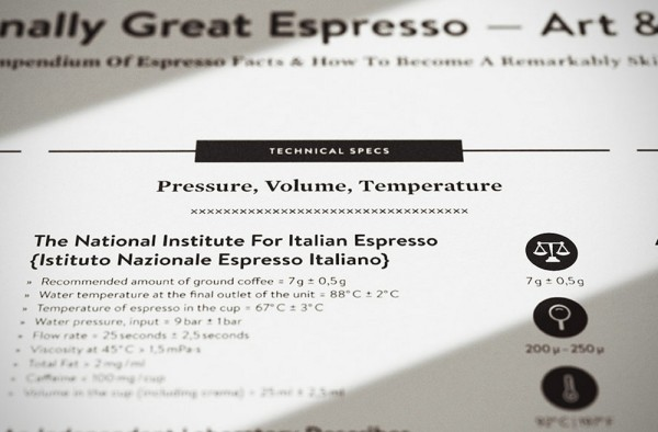 Check Out this Print Piece on Espresso Prep from the German Firm Stellavie
