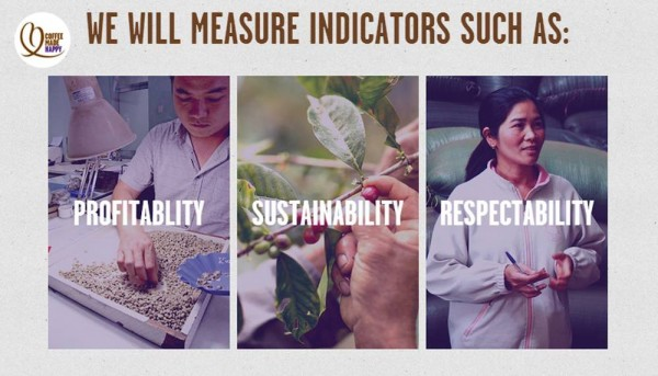 Mondelez Backing Up Sustainability Talk with Third-Party Auditing Partnership