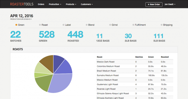 Screenshot of a RoasterTools daily production report provided by RoasterTools